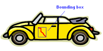 Bounding box for an ink stroke